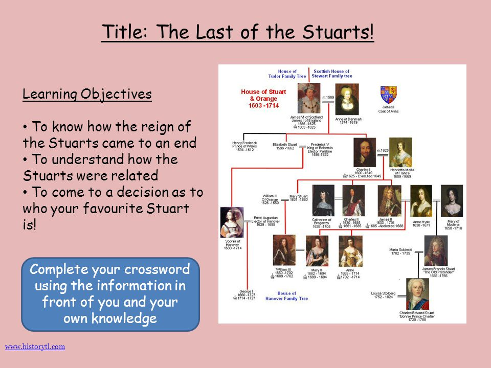 Title: The Last of the Stuarts! Learning Objectives To know how the reign of the Stuarts came to an end To understand how the Stuarts were related To