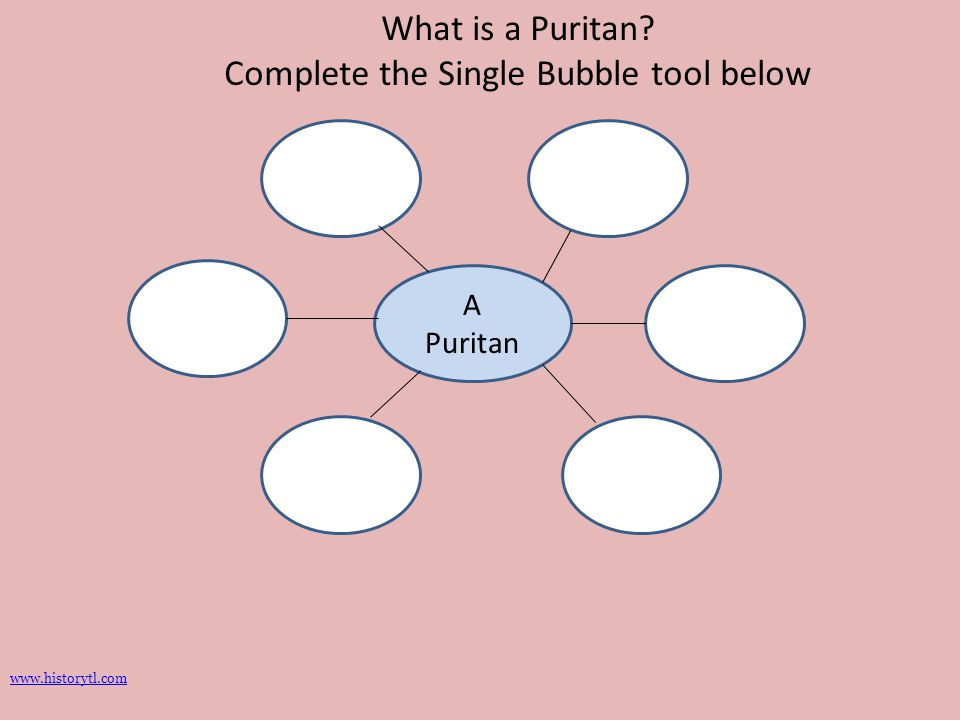 What is a Puritan? Complete the Single Bubble tool below A Puritan www.historytl.com