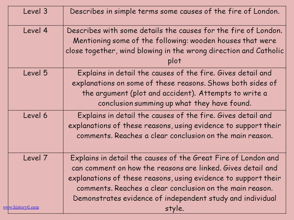 Level 3Describes in simple terms some causes of the fire of London. Level 4 Describes with some details the causes for the fire of London. Mentioning