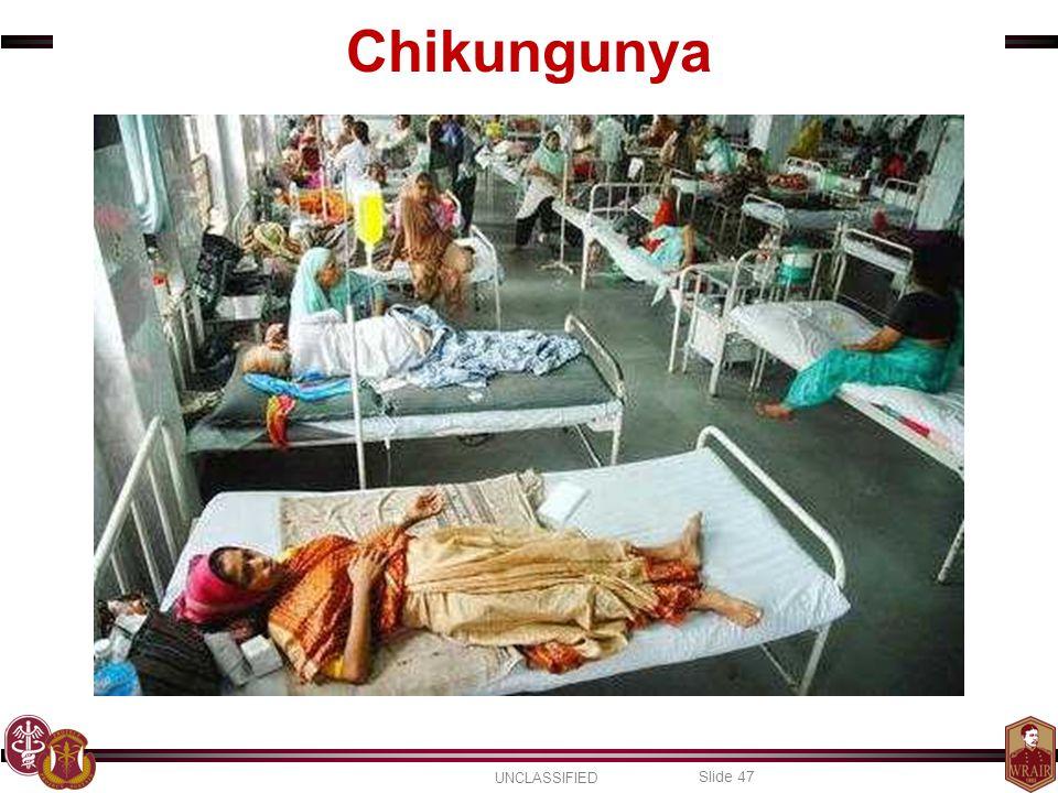 UNCLASSIFIED Slide 47 Chikungunya