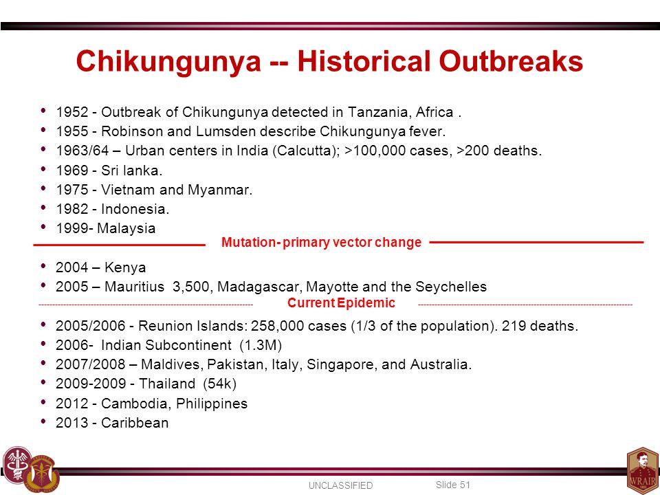UNCLASSIFIED Slide 51 Chikungunya -- Historical Outbreaks 1952 - Outbreak of Chikungunya detected in Tanzania, Africa.