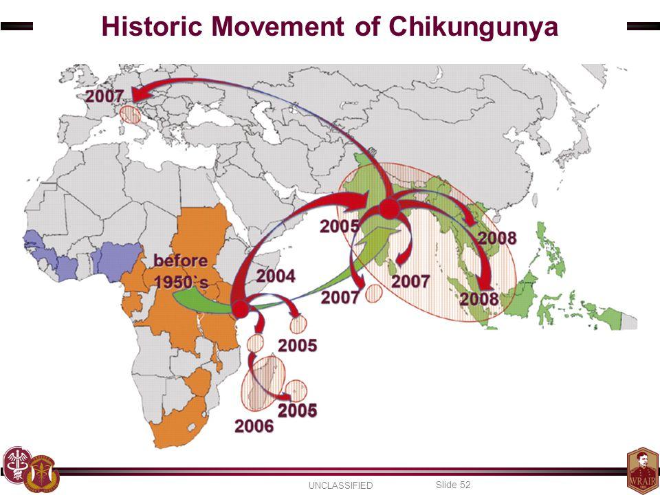 UNCLASSIFIED Slide 52 Historic Movement of Chikungunya