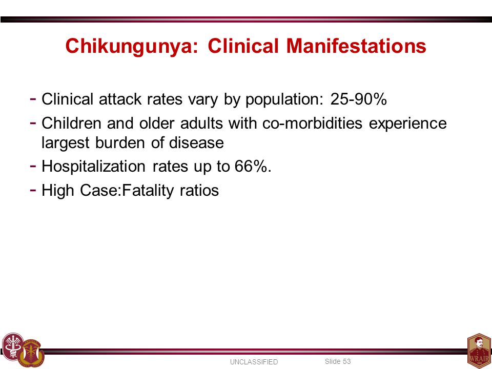 UNCLASSIFIED Slide 53 Chikungunya: Clinical Manifestations - Clinical attack rates vary by population: 25-90% - Children and older adults with co-morb