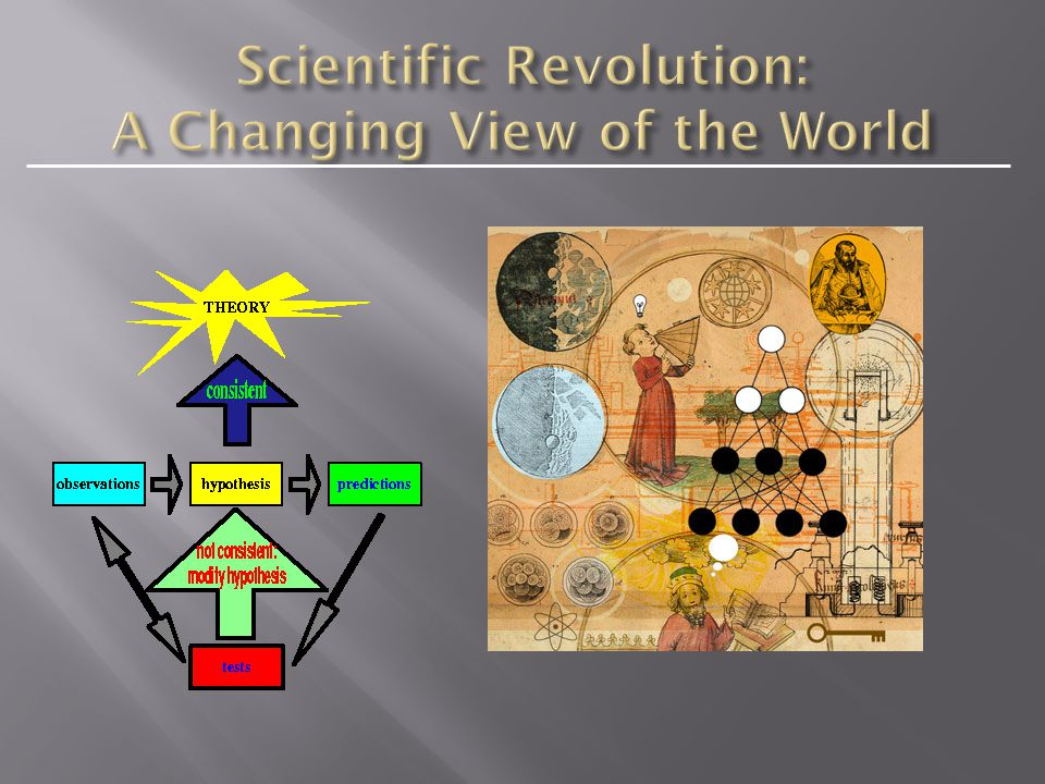 Scientific Revolution A new understanding of the world Logical Thought Scientific Method