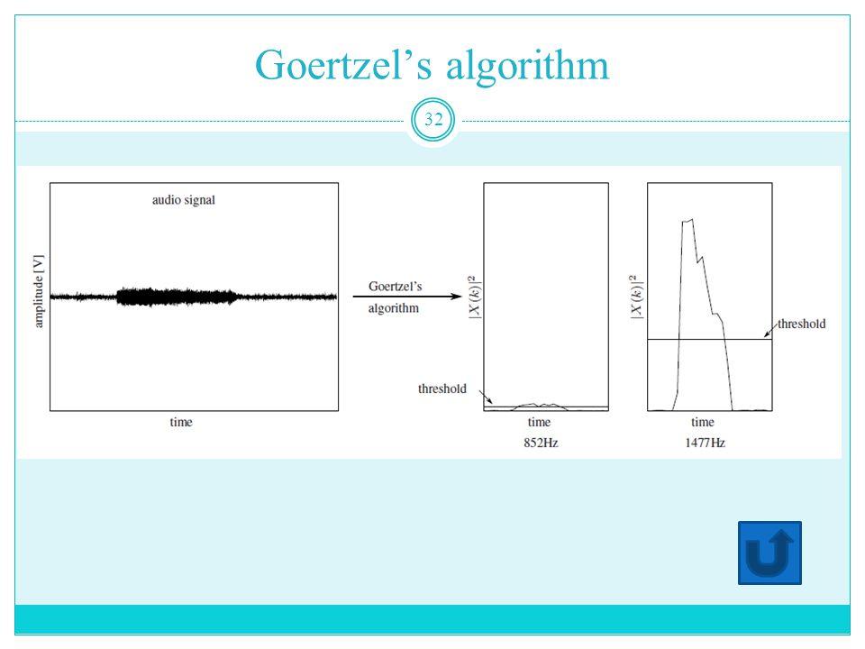 Goertzel's algorithm 32