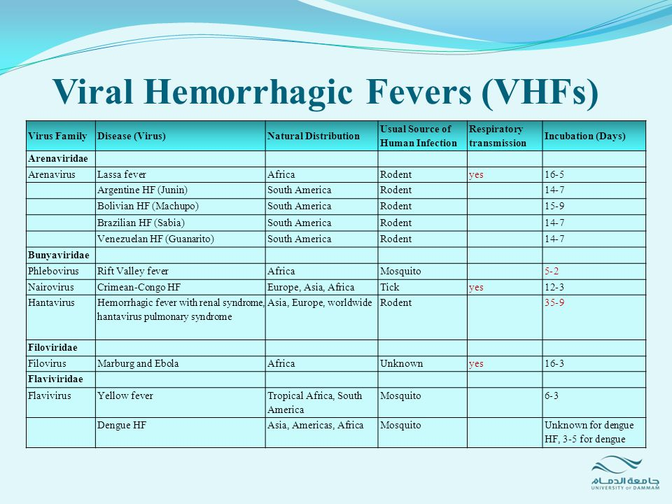 Viral Hemorrhagic Fevers (VHFs) All share the potential for severe disruption of vascular permeability (vascular endothelial damage) and bleeding diathesis (DIC) Think at VHF in every case with unexplained leukopenia, thrombocytopenia and hepatitis