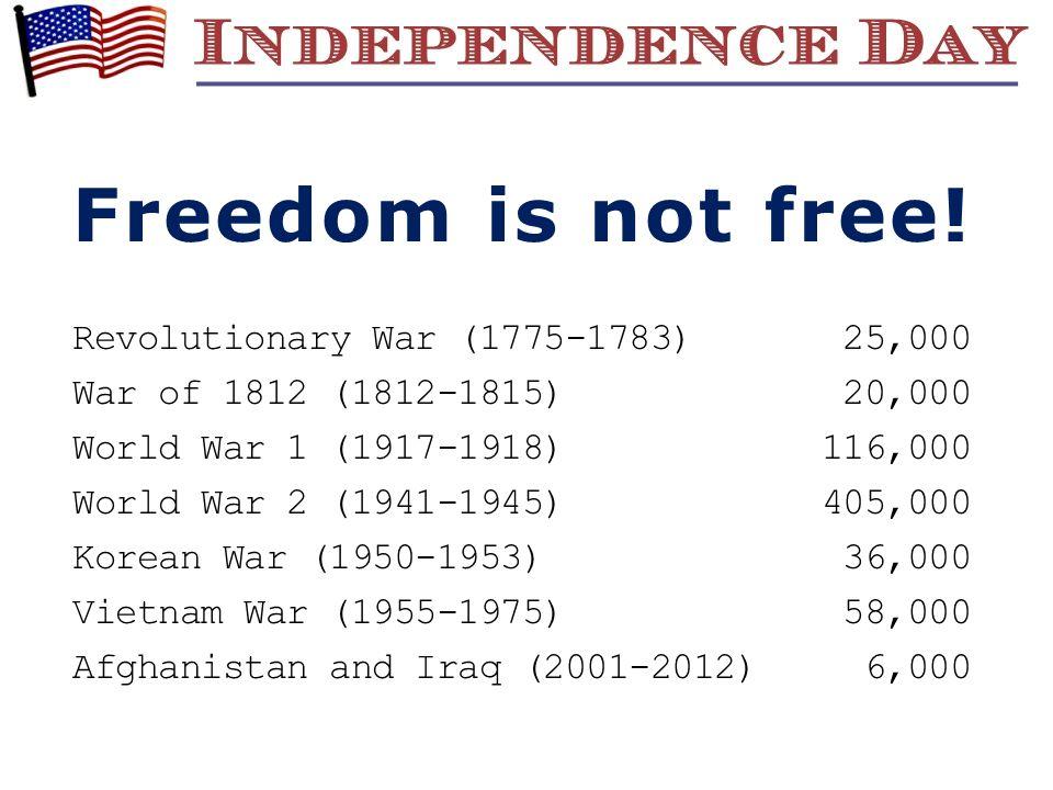 Revolutionary War (1775-1783) 25,000 War of 1812 (1812-1815) 20,000 World War 1 (1917-1918) 116,000 World War 2 (1941-1945) 405,000 Korean War (1950-1