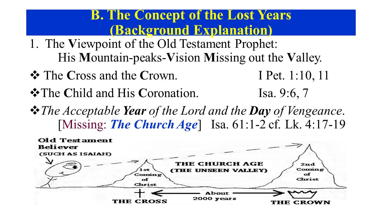 B. The Concept of the Lost Years (Background Explanation) 1.