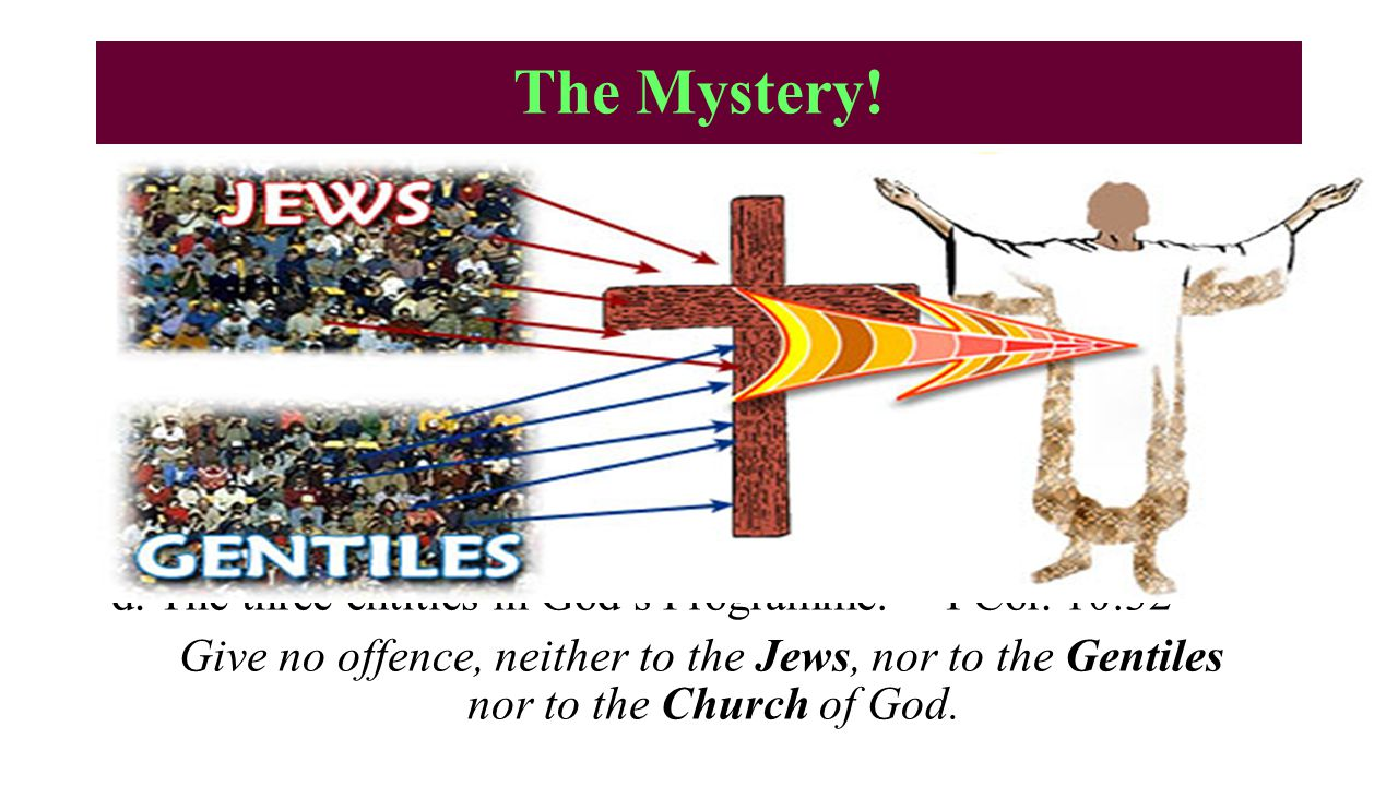 The Mystery. b. It is the Mystery of Christ. All Believers Baptised into His One Body.