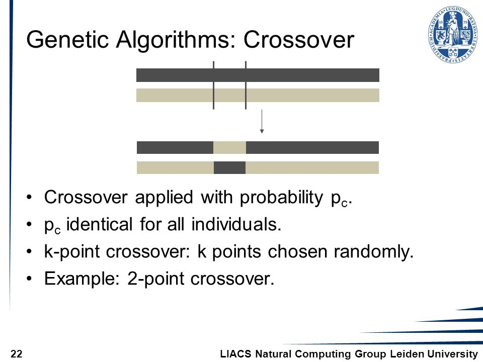 LIACS Natural Computing Group Leiden University22 Genetic Algorithms: Crossover Crossover applied with probability p c. p c identical for all individu
