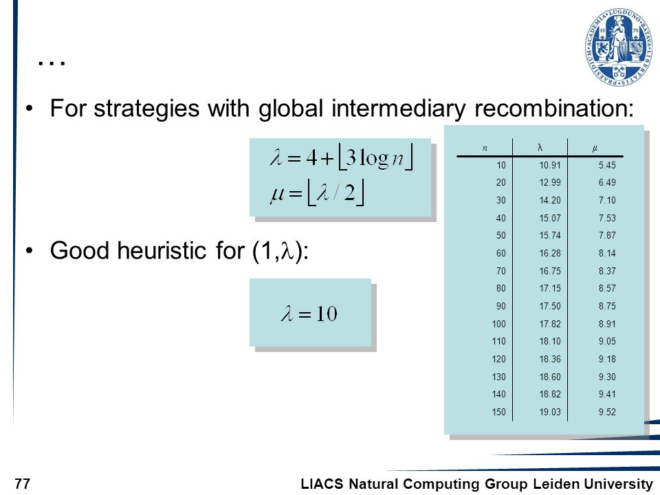 LIACS Natural Computing Group Leiden University77 … For strategies with global intermediary recombination: Good heuristic for (1, ): 9.5219.03150 9.41