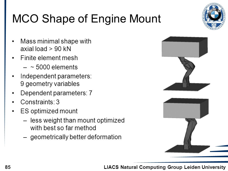 LIACS Natural Computing Group Leiden University85 MCO Shape of Engine Mount Mass minimal shape with axial load > 90 kN Finite element mesh –~ 5000 elements Independent parameters: 9 geometry variables Dependent parameters: 7 Constraints: 3 ES optimized mount –less weight than mount optimized with best so far method –geometrically better deformation