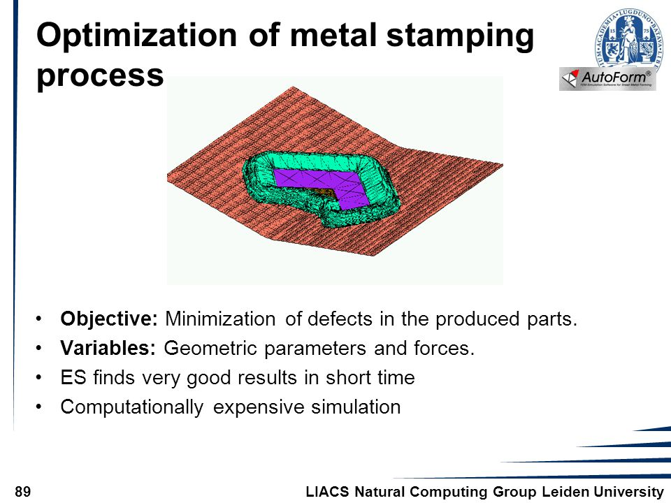 LIACS Natural Computing Group Leiden University89 Optimization of metal stamping process Objective: Minimization of defects in the produced parts.