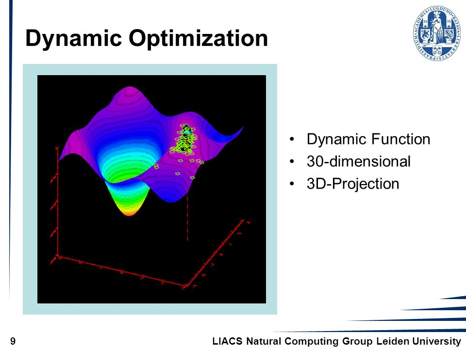 LIACS Natural Computing Group Leiden University9 Dynamic Optimization Dynamic Function 30-dimensional 3D-Projection
