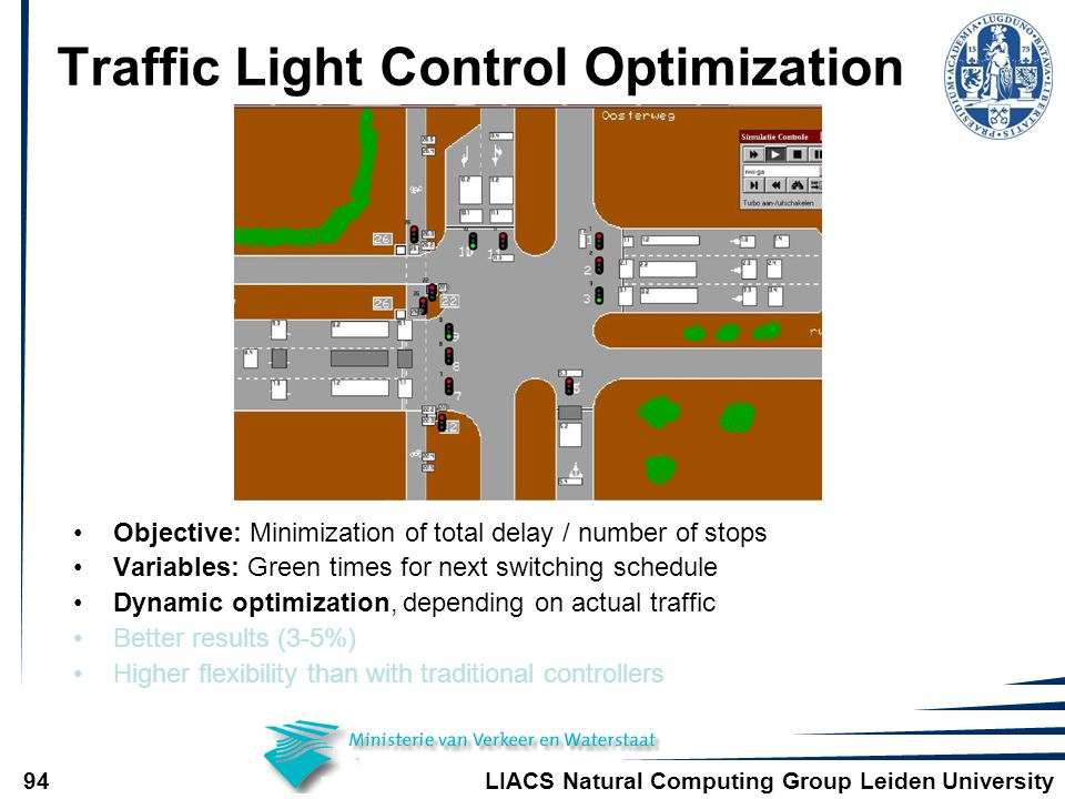 LIACS Natural Computing Group Leiden University94 Traffic Light Control Optimization Objective: Minimization of total delay / number of stops Variable