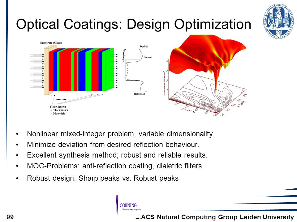 LIACS Natural Computing Group Leiden University99 Optical Coatings: Design Optimization Nonlinear mixed-integer problem, variable dimensionality.