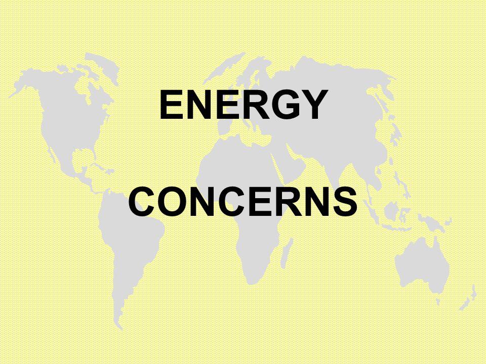 ENERGY CONCERNS