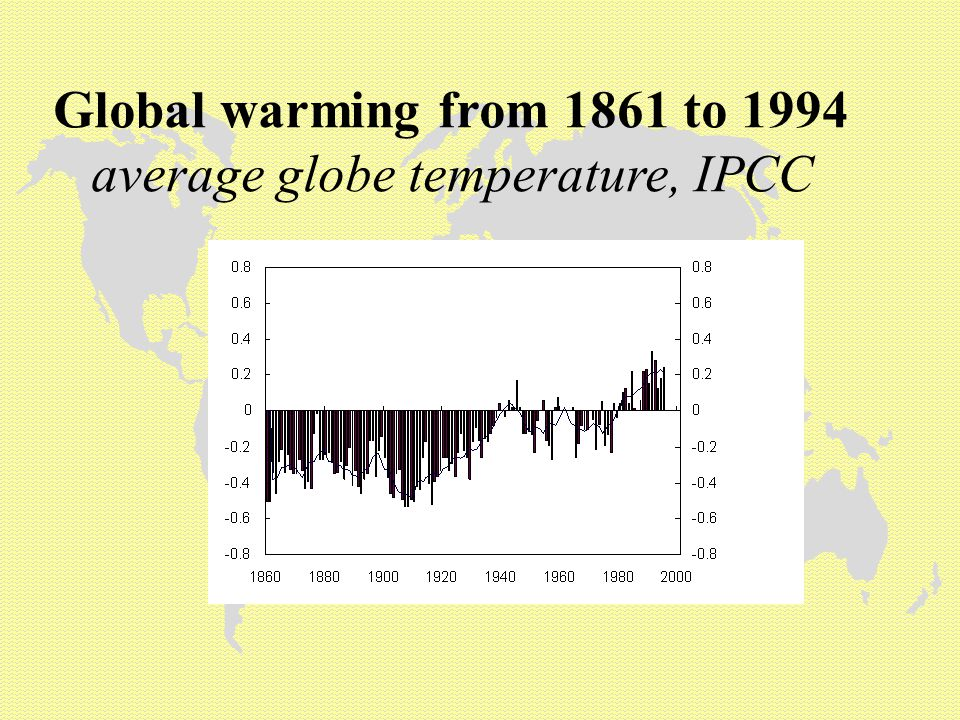Global warming from 1861 to 1994 average globe temperature, IPCC