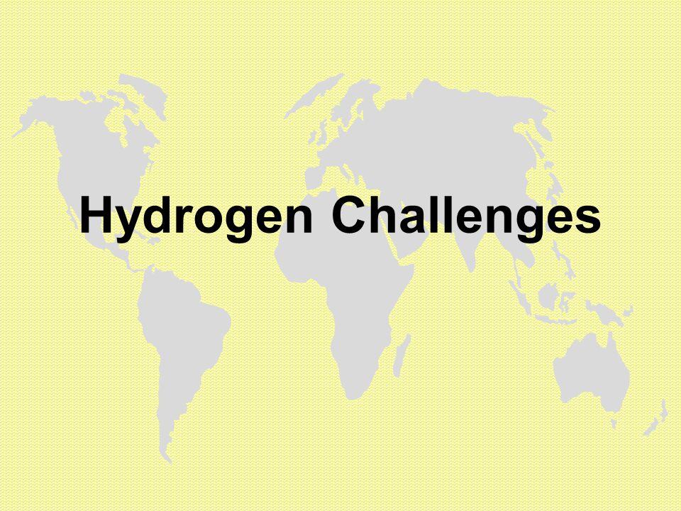Hydrogen Challenges