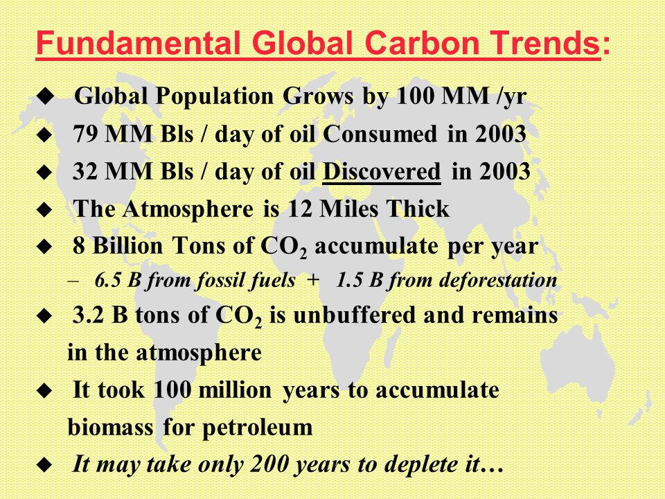 Fundamental Global Carbon Trends: u Global Population Grows by 100 MM /yr u 79 MM Bls / day of oil Consumed in 2003 u 32 MM Bls / day of oil Discovered in 2003 u The Atmosphere is 12 Miles Thick u 8 Billion Tons of CO 2 accumulate per year – 6.5 B from fossil fuels + 1.5 B from deforestation u 3.2 B tons of CO 2 is unbuffered and remains in the atmosphere u It took 100 million years to accumulate biomass for petroleum u It may take only 200 years to deplete it…
