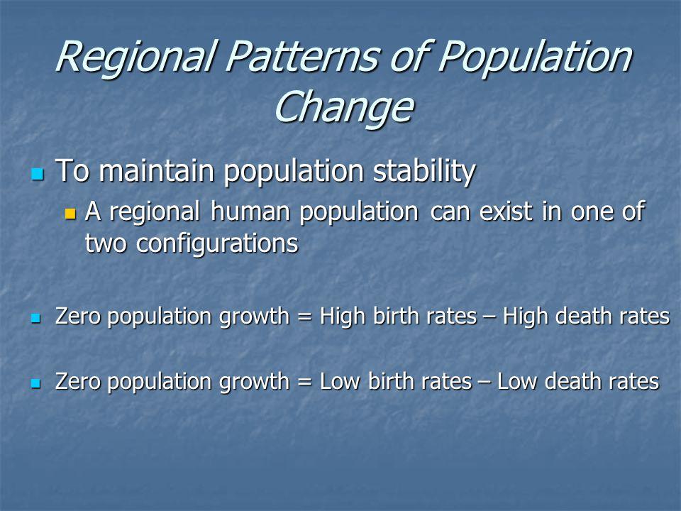 Regional Patterns of Population Change To maintain population stability To maintain population stability A regional human population can exist in one