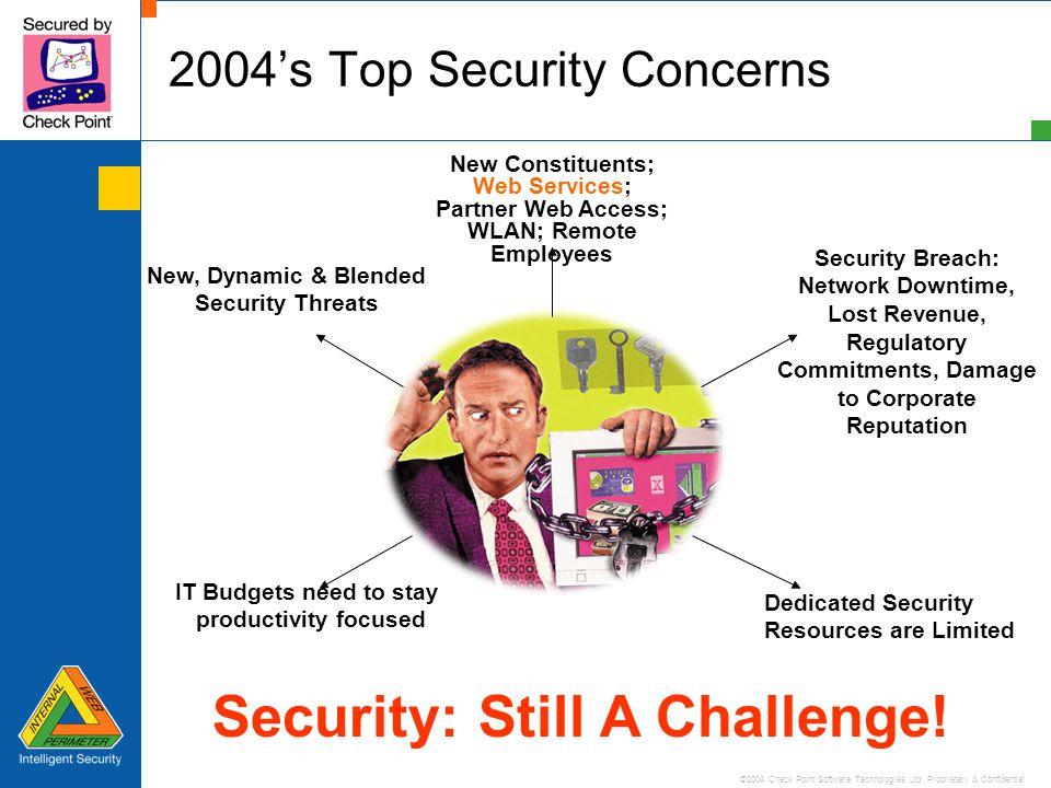 ©2004 Check Point Software Technologies Ltd.