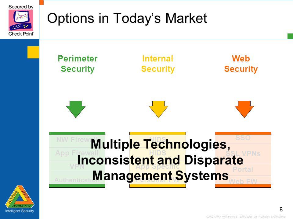 ©2002 Check Point Software Technologies Ltd.