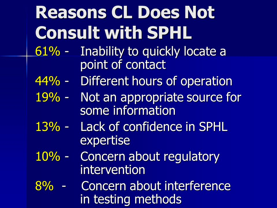 Reasons CL Does Not Consult with SPHL 61% - Inability to quickly locate a point of contact 44% - Different hours of operation 19% - Not an appropriate source for some information 13% - Lack of confidence in SPHL expertise 10% - Concern about regulatory intervention 8% - Concern about interference in testing methods