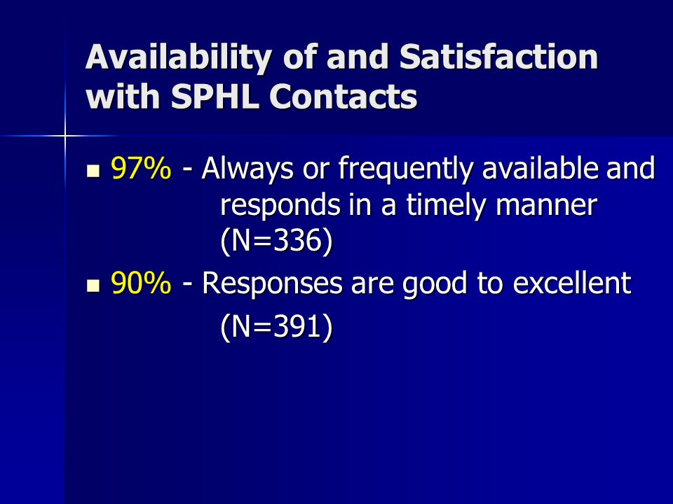 Availability of and Satisfaction with SPHL Contacts 97% - Always or frequently available and responds in a timely manner (N=336) 97% - Always or frequently available and responds in a timely manner (N=336) 90% - Responses are good to excellent 90% - Responses are good to excellent(N=391)