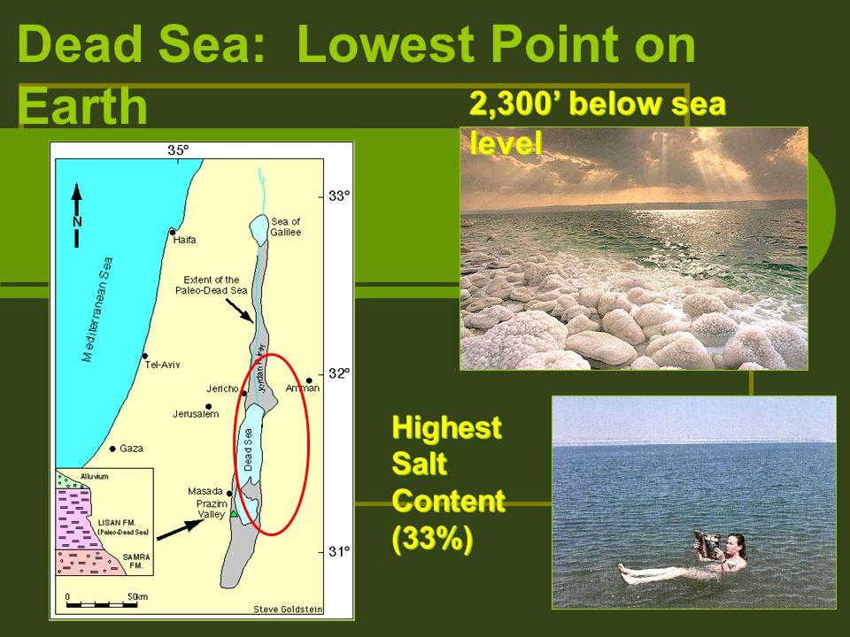 Dead Sea: Lowest Point on Earth Highest Salt Content (33%) 2,300' below sea level