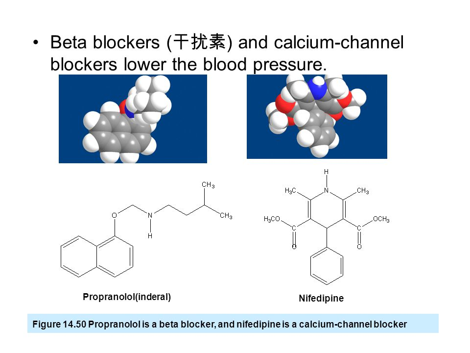 Beta blockers ( 干扰素 ) and calcium-channel blockers lower the blood pressure.