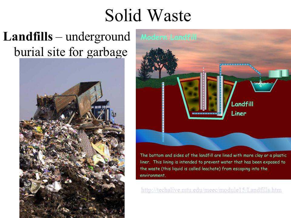 Solid Waste Landfills – underground burial site for garbage http://techalive.mtu.edu/meec/module15/Landfills.htm
