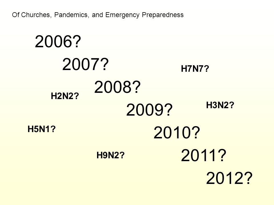 2006? 2007? 2008? 2009? 2010? 2011? 2012? Of Churches, Pandemics, and Emergency Preparedness H5N1? H3N2? H9N2? H7N7? H2N2?