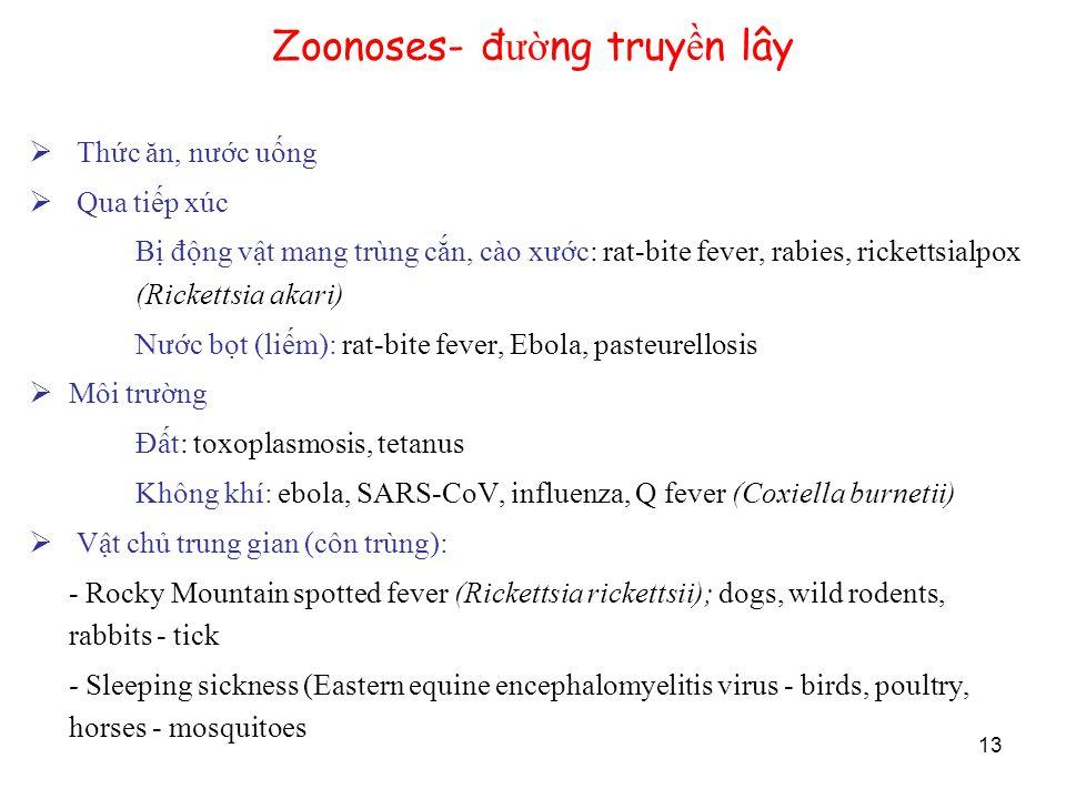 13 Zoonoses- đ ườ ng truy ề n lây  Thức ăn, nước uống  Qua tiếp xúc Bị động vật mang trùng cắn, cào xước: rat-bite fever, rabies, rickettsialpox (Ri