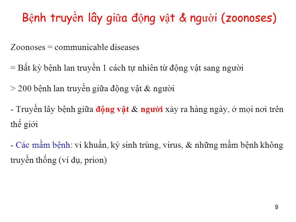 9 B ệ nh truy ề n lây gi ữ a đ ộ ng v ậ t & ng ườ i (zoonoses) Zoonoses = communicable diseases = Bất kỳ bệnh lan truyền 1 cách tự nhiên từ động vật s