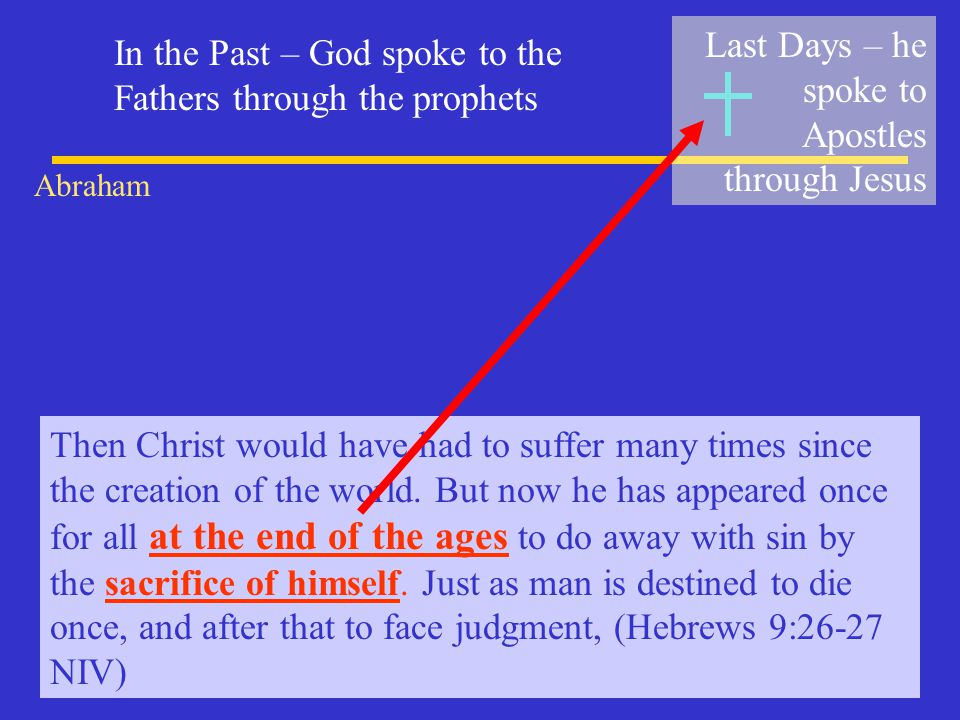In the Past – God spoke to the Fathers through the prophets Last Days – he spoke to Apostles through Jesus Then Christ would have had to suffer many times since the creation of the world.