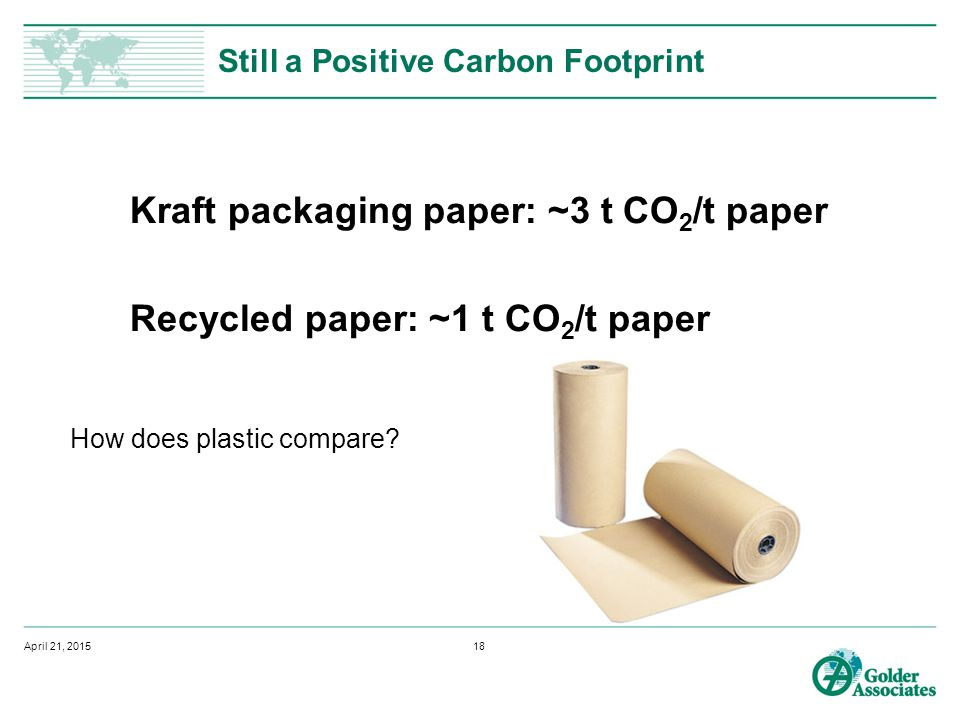 Still a Positive Carbon Footprint Kraft packaging paper: ~3 t CO 2 /t paper Recycled paper: ~1 t CO 2 /t paper How does plastic compare.