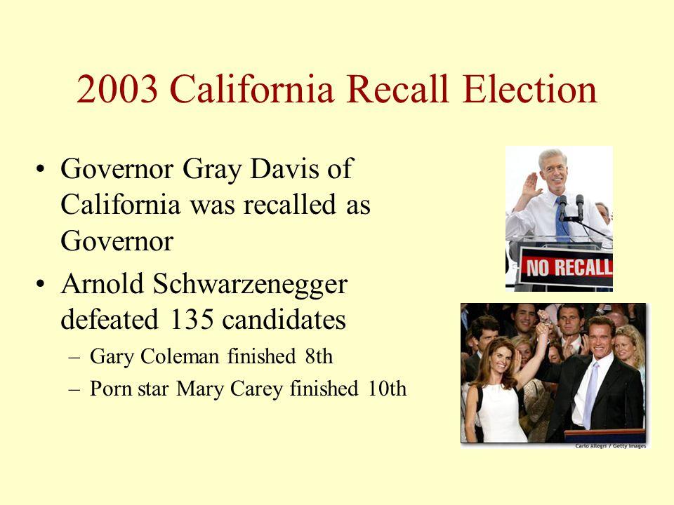 2003 California Recall Election Governor Gray Davis of California was recalled as Governor Arnold Schwarzenegger defeated 135 candidates –Gary Coleman