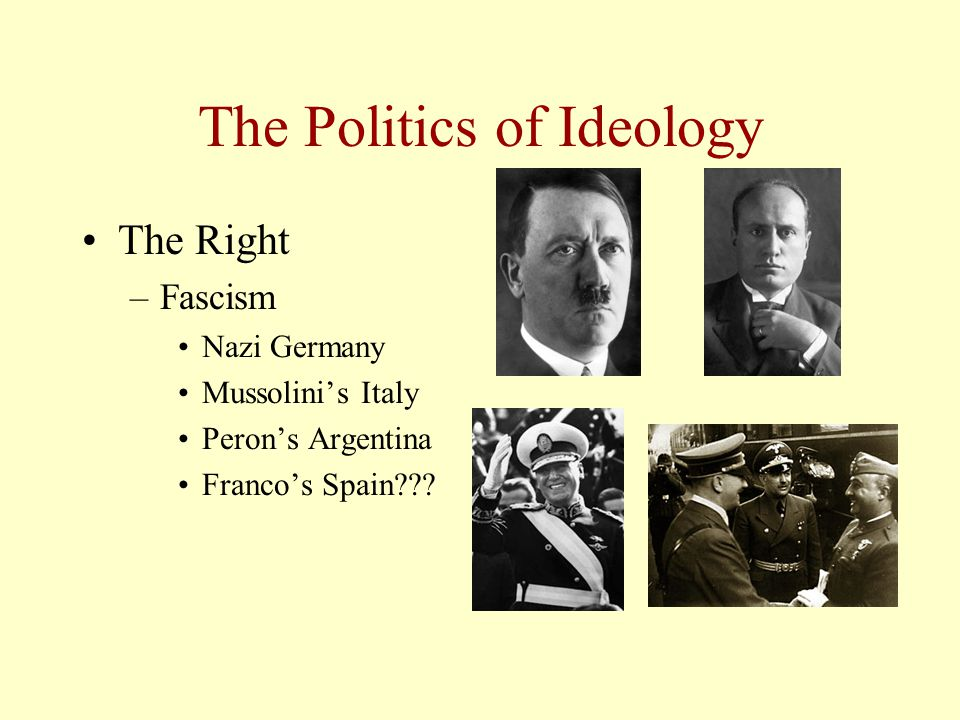 The Politics of Ideology The Right –Fascism Nazi Germany Mussolini's Italy Peron's Argentina Franco's Spain