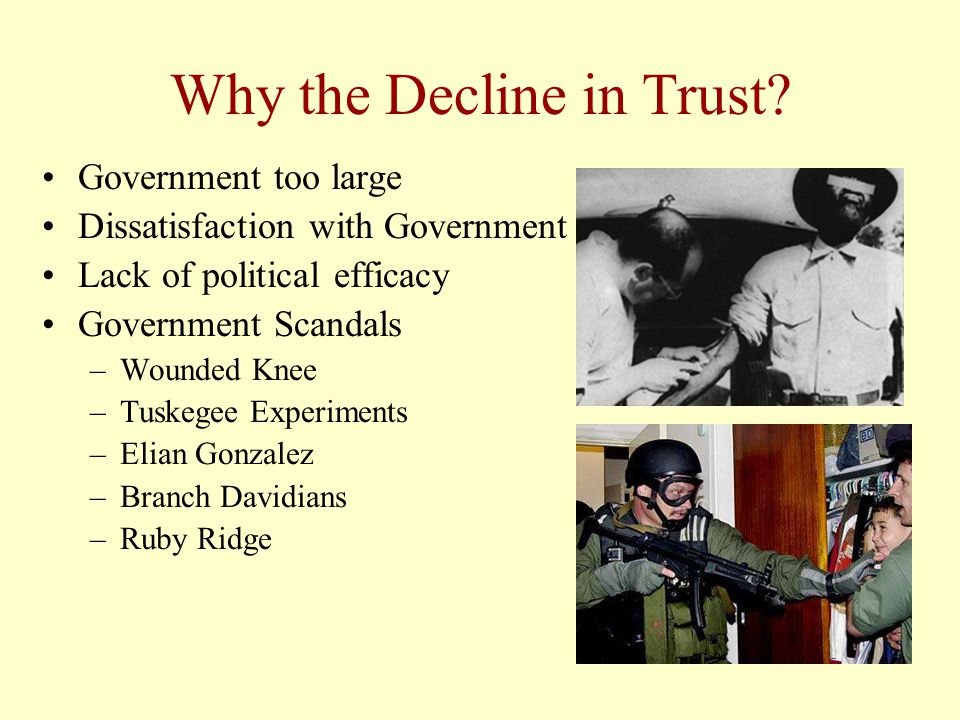 Why the Decline in Trust? Government too large Dissatisfaction with Government Lack of political efficacy Government Scandals –Wounded Knee –Tuskegee