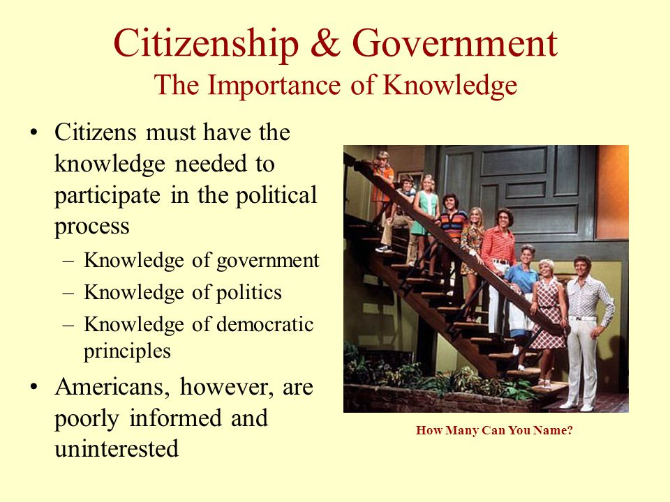 Citizenship & Government The Importance of Knowledge Citizens must have the knowledge needed to participate in the political process –Knowledge of government –Knowledge of politics –Knowledge of democratic principles Americans, however, are poorly informed and uninterested How Many Can You Name