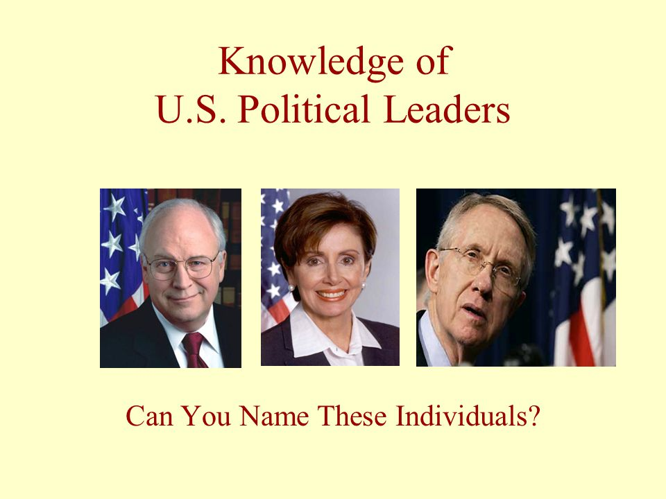 Knowledge of U.S. Political Leaders Can You Name These Individuals?