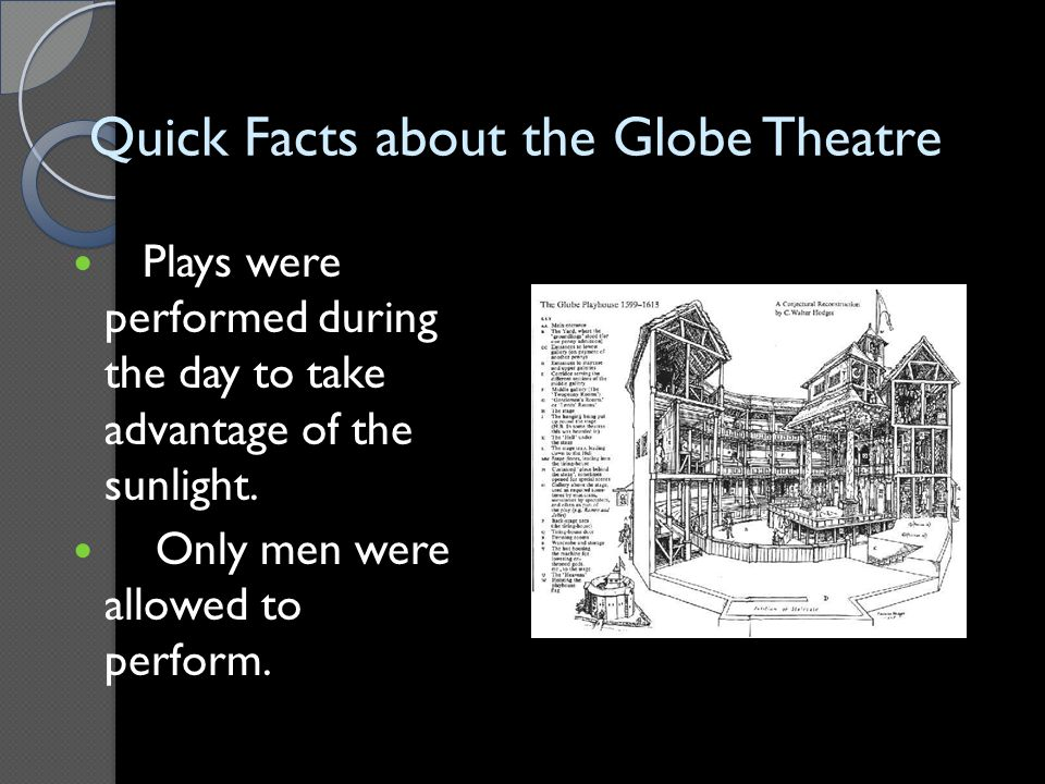 Quick Facts about the Globe Theatre Plays were performed during the day to take advantage of the sunlight.