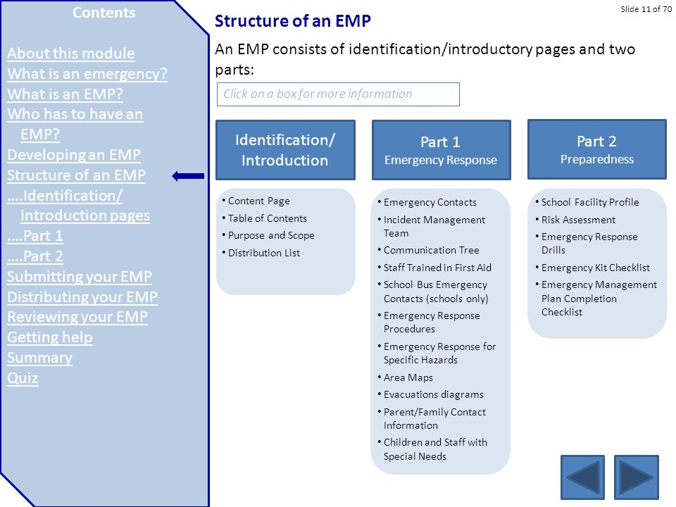 Slide 11 of 70 Structure of an EMP An EMP consists of identification/introductory pages and two parts: Part 1 Emergency Response Part 2 Preparedness S