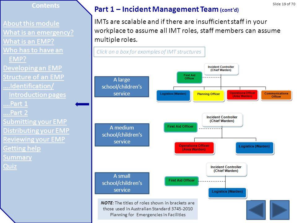Slide 19 of 70 Part 1 – Incident Management Team (cont'd) A large school/children's service A medium school/children's service Click on a box for exam