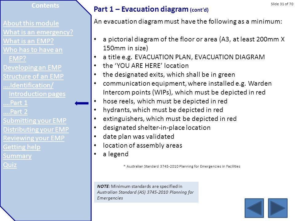 Slide 31 of 70 Part 1 – Evacuation diagram (cont'd) An evacuation diagram must have the following as a minimum: a pictorial diagram of the floor or ar