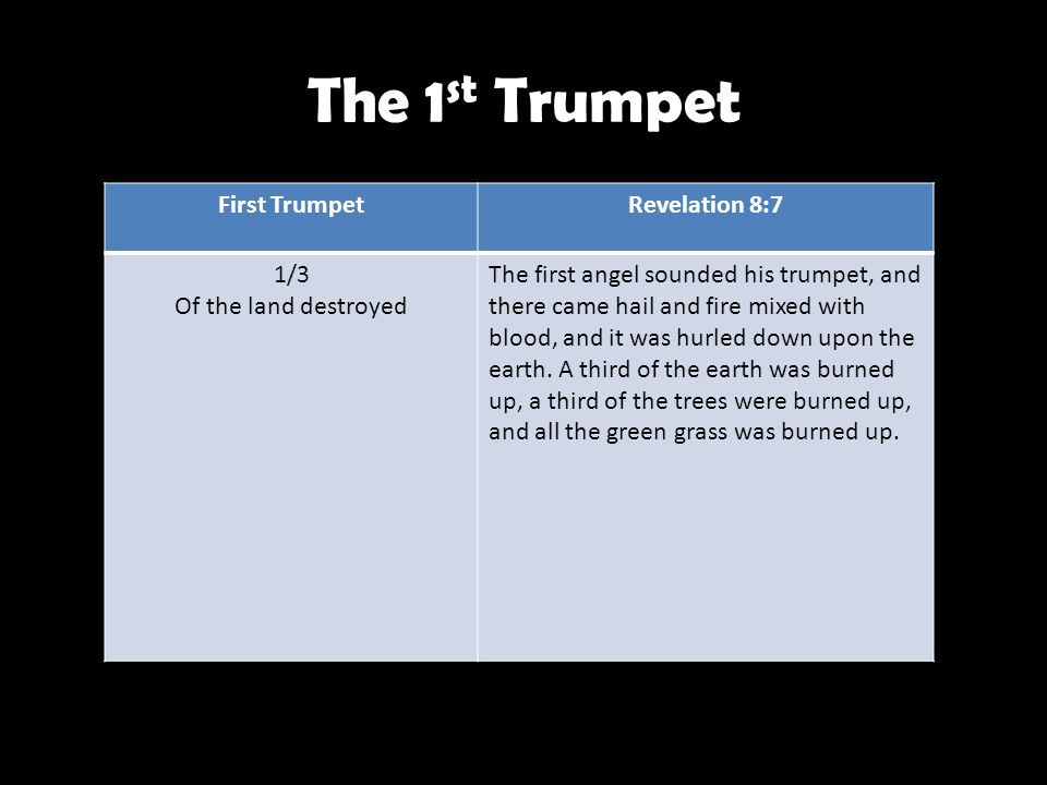 The 1 st Trumpet First TrumpetRevelation 8:7 1/3 Of the land destroyed The first angel sounded his trumpet, and there came hail and fire mixed with blood, and it was hurled down upon the earth.