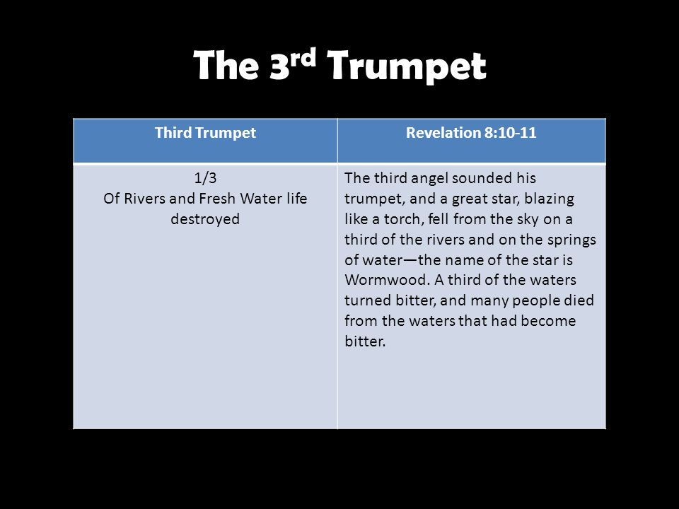 The 3 rd Trumpet Third TrumpetRevelation 8:10-11 1/3 Of Rivers and Fresh Water life destroyed The third angel sounded his trumpet, and a great star, blazing like a torch, fell from the sky on a third of the rivers and on the springs of water—the name of the star is Wormwood.