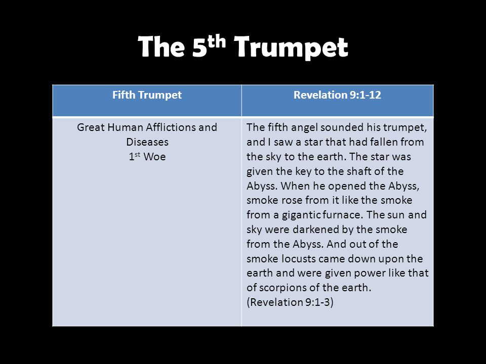 The 5 th Trumpet Fifth TrumpetRevelation 9:1-12 Great Human Afflictions and Diseases 1 st Woe The fifth angel sounded his trumpet, and I saw a star that had fallen from the sky to the earth.