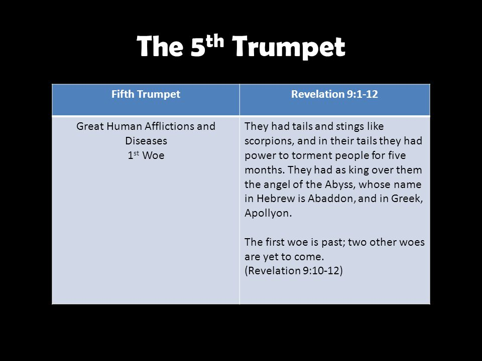 The 5 th Trumpet Fifth TrumpetRevelation 9:1-12 Great Human Afflictions and Diseases 1 st Woe They had tails and stings like scorpions, and in their tails they had power to torment people for five months.